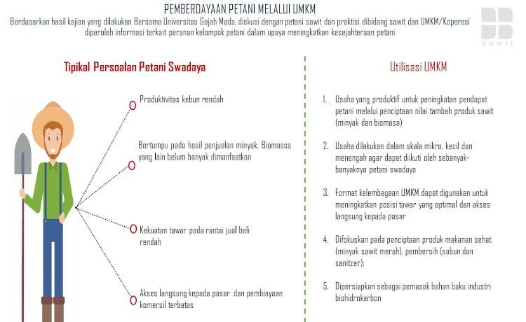 BPDPKS Dorong Petani Tingkatkan Nilai Tambah Melalui UMKM