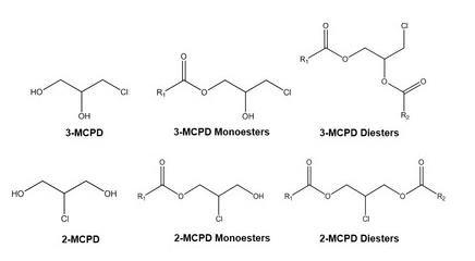 (Struktur Senyawa 3-MCPD dan Esternya)