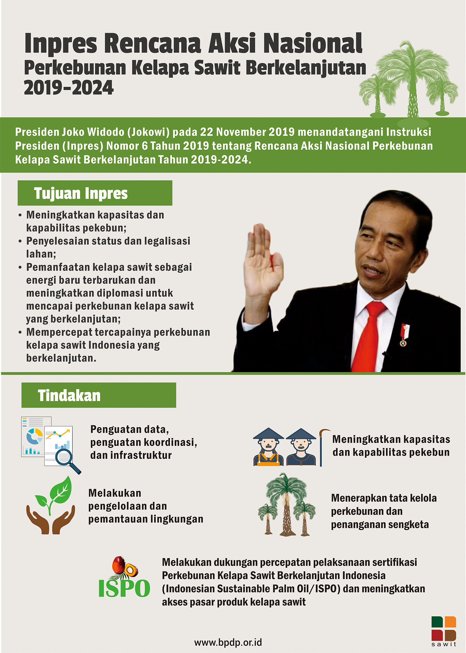 Inpres Rencana Aksi Nasional Sawit Berkelanjutan 2019-2024